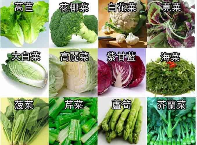 图为含有维生素K的蔬菜。(网路图片)